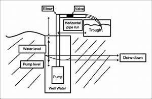 nmsu solar powered water pump design spreadsheet version With system schematic wiring diagram for ac dynamic lowering hoist control