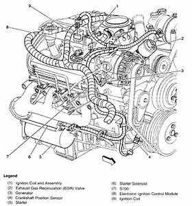 1997 Chevy Blazer Vacuum Diagram