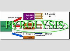 Pyrolysis Oven Kitchen