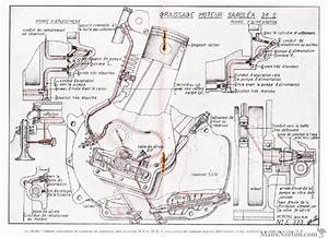 Sarolea 1931 Type 31s Ohv Engine Lubrication Diagram