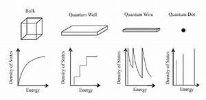 Toyota Quantum Wiring Diagram Pdf