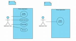 Model - Questions About Uml Use Case Diagrams