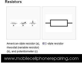 Circuit Symbol Resistor American Style