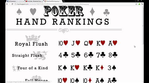 Como Jugar Al Poker  [introducción Para Principiantes