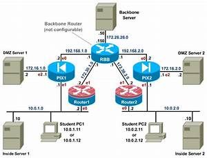 Ndg Netlab  Cisco Networking Academy Content