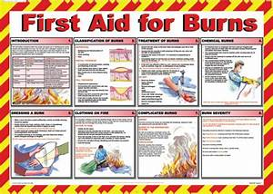 First aid for burns | YW Camp First Aid | Pinterest ...