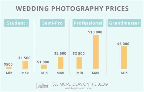 average wedding photographer cost  guide wedding