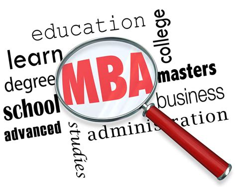 sle mba questions
