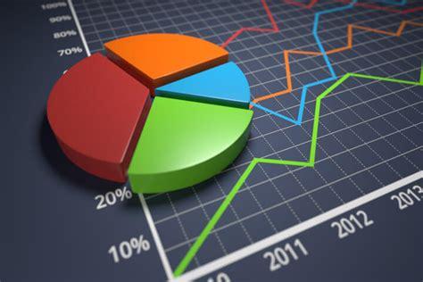pie chart  investment returns  image