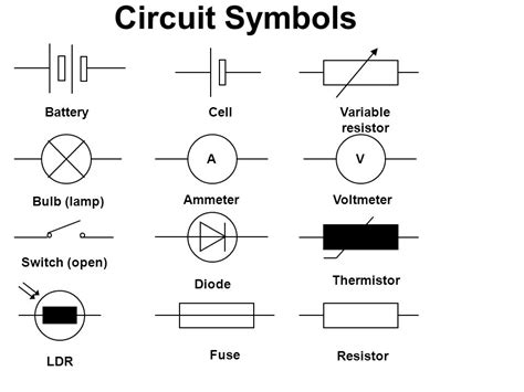 electric circuits what do these represent why do we use