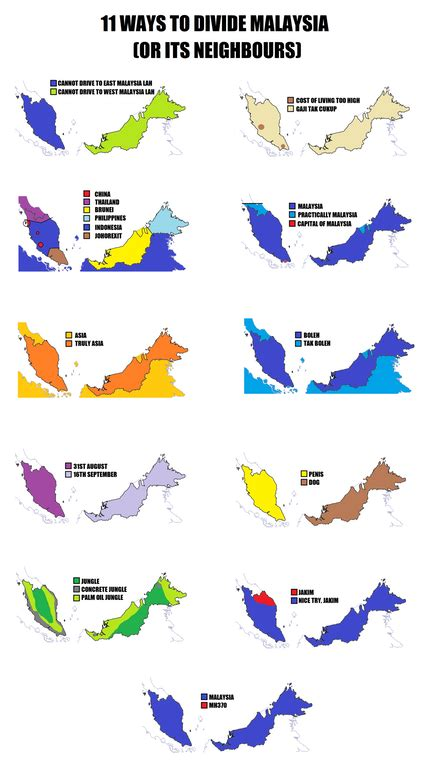 11 ways to divide a 11 ways to divide malaysia