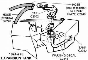 1974-77e Expansion Tank - Diagram View