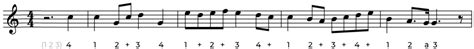 What is the difference between a march in 2/4 and a march in cut time. Counting Time in Music with the Human Voice   SpeakBeat Metronome