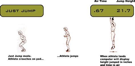 just jump mat vertical jump