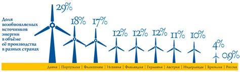 17 открытых вакансий по запросу солнечная энергия на . один поиск. все вакансии.