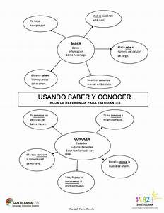 Conocer Verb Chart 10 Images About Spanish 101 On Pinterest Charts Verb