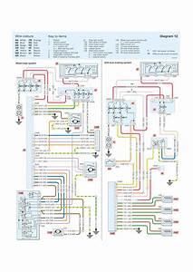 Peugeot 206 Wiring Diagrams Central Locking