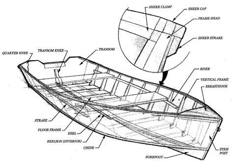 Parts Of A Wood Boat jk wood studio information lake skiff materials