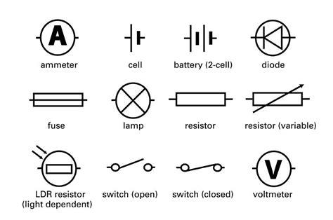 Standard Electrical Circuit Symbols Photograph Sheila Terry