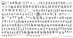 Ancient latin script