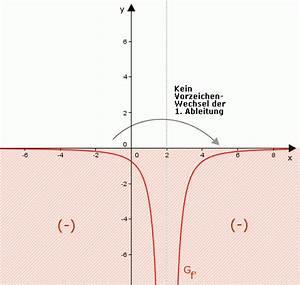 Asymptote Berechnen Gebrochen Rationale Funktion : kurvendiskussion einer gebrochen rationalen funktion ~ Themetempest.com Abrechnung