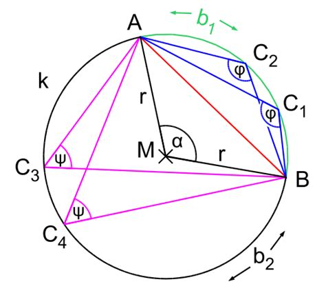 sehne geometrie wikipedia