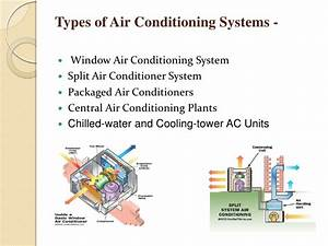 Central Ac Powerpoint
