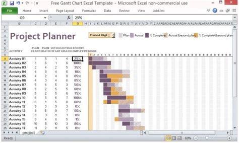 excel project schedule template gantt chart