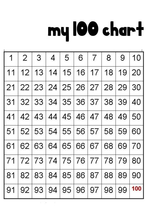 number chart printable  number chart number