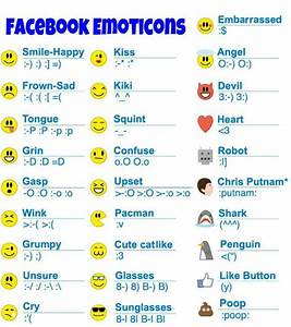facebook chat symbols meaning - Google Search   Emoticons ...