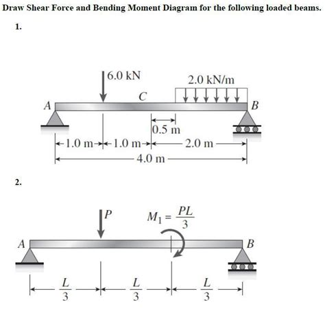 Solved Draw Shear Force Bending Moment Diagram For