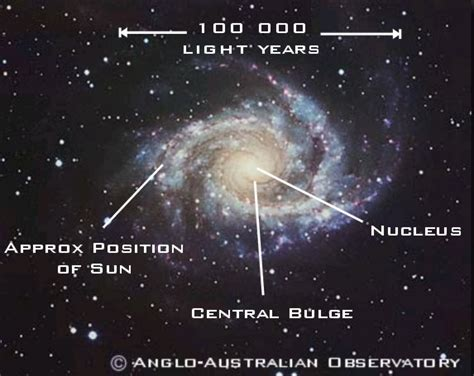 faulkes telescope educational guide galaxies
