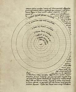 NICOLAUS COPERNICUS THORUNENSIS - The heliocentric system ...