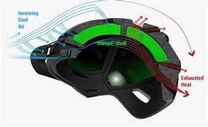 Smith Code Mips Ski Helmet - Smith Helmets