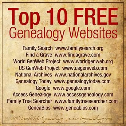 Genealogy Websites Ancestry Tree Quotes Heritage History