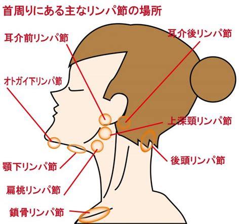 耳 の 下 が 痛い 片方 大人 腫れ て ない