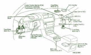 98 toyota camry fuse box fuse box and wiring diagram