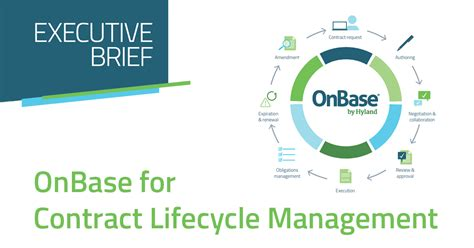 infographic executive  onbase  contract