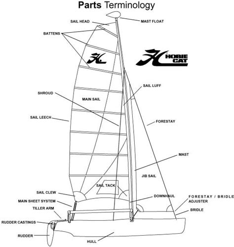 Parts Of A Sailboat In Spanish by Sailing Ship Diagrams Sailing Get Free Image About