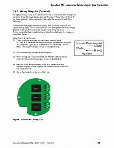 Sensalert Asi Advanced Safety Integrity Gas Transmitter