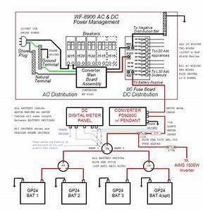 Diagram  Elixir Converter Wiring Diagram Picture Full