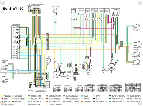 Motorcycle Scooter Wiring Diagram by Kymco Scooter Wiring Diagram Indexnewspaper