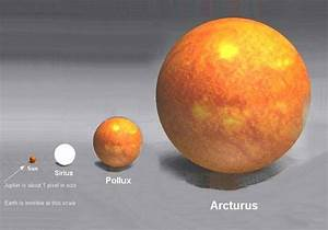 Comparative planetary and stellar sizes