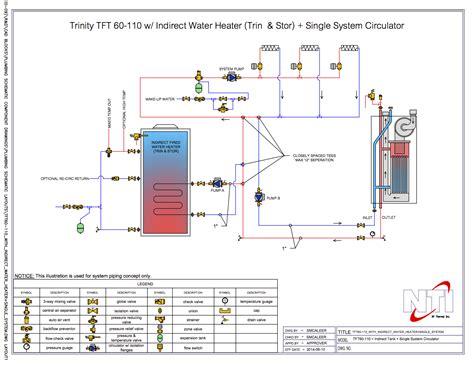 teledyne laars boiler wiring diagram laars pool heaters
