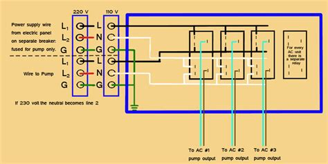 Lennox Contactor Wiring Diagram Free Picture by Ac Unit Wiring Diagrams Ac Wiring Exles And