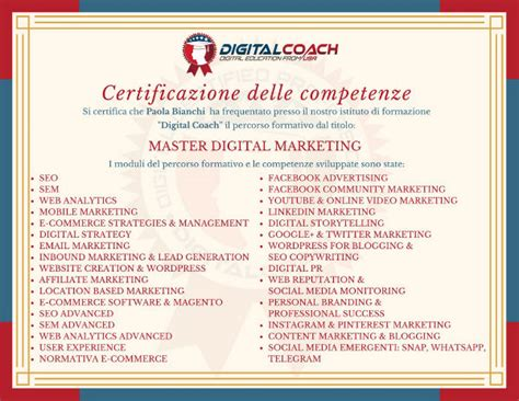 master digital marketing master digital marketing communication management