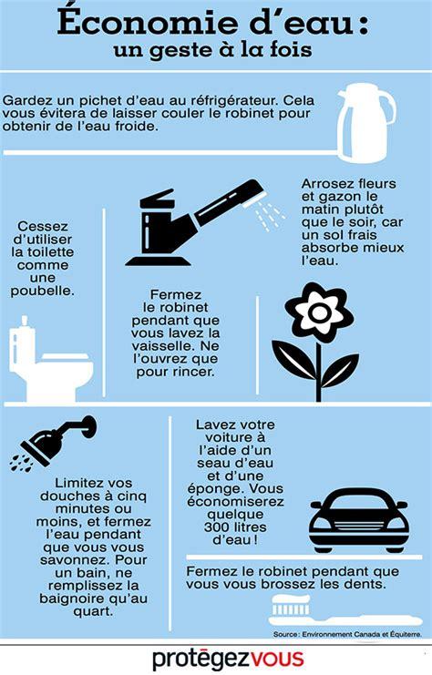 economiser l eau des toilettes des conseils pour economiser l eau maison design mail lockay