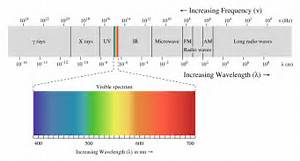 How does radiation penetrate metal
