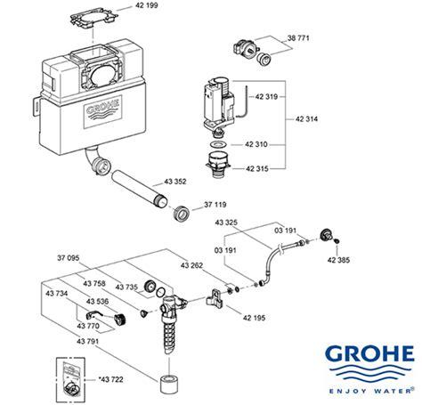grohe kitchen faucet parts grohe eau2 cistern 38691 000 spare parts