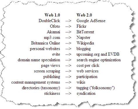 web  features  characteristics